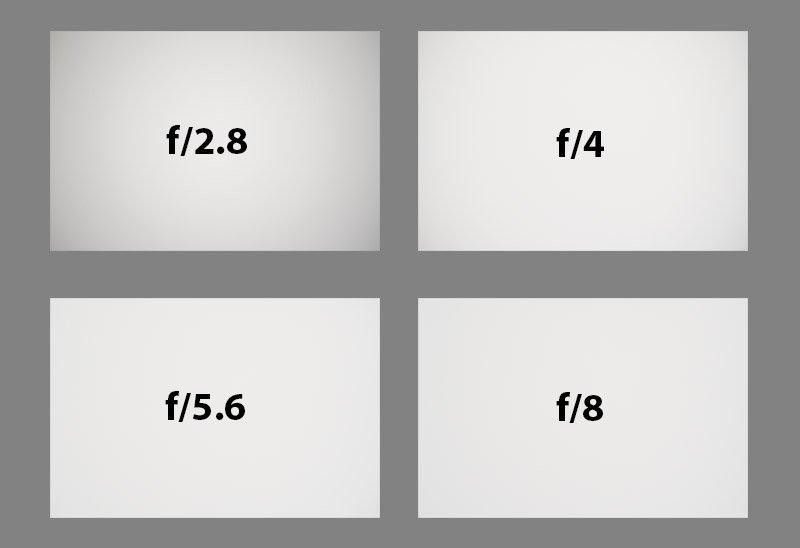sigma 70mm f2.8 dg macro art sony e-mount vignetting