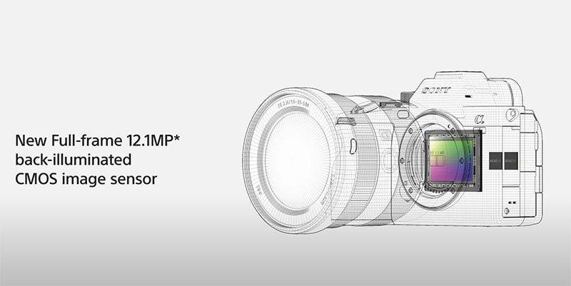 Sony a7S III 12mp BSI CMOS Sensor