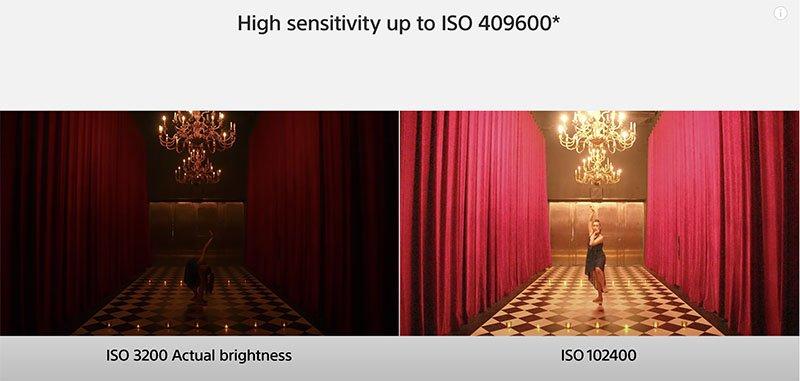 Sony a7S III ISO Range